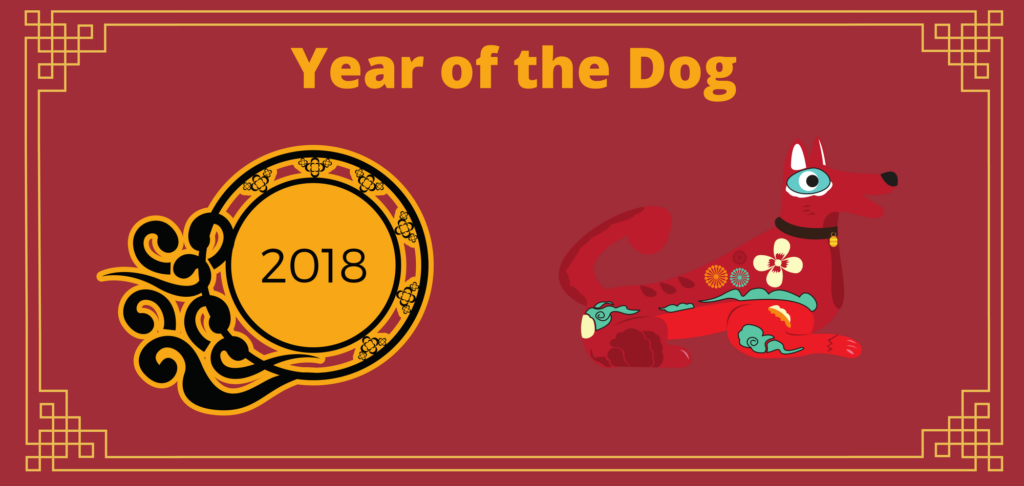Year of the Dog – which hound are you?
