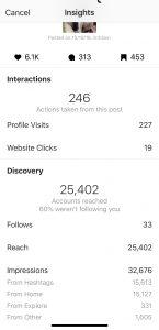 understanding-instagram-analytics