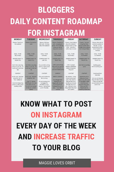 blogger-daily-content-roadmap-instagram